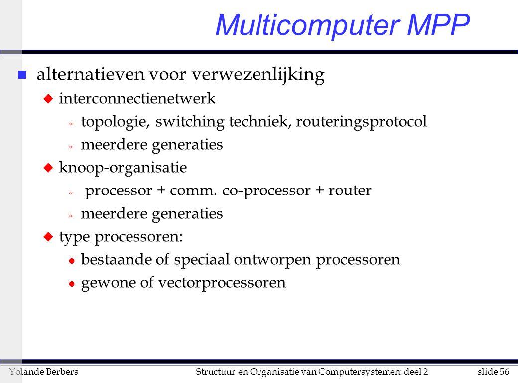 Multicomputer MPP alternatieven voor verwezenlijking