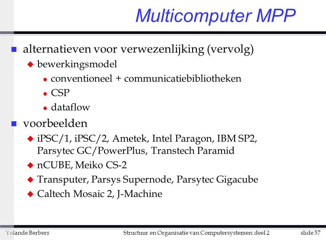 Multicomputer MPP alternatieven voor verwezenlijking (vervolg)