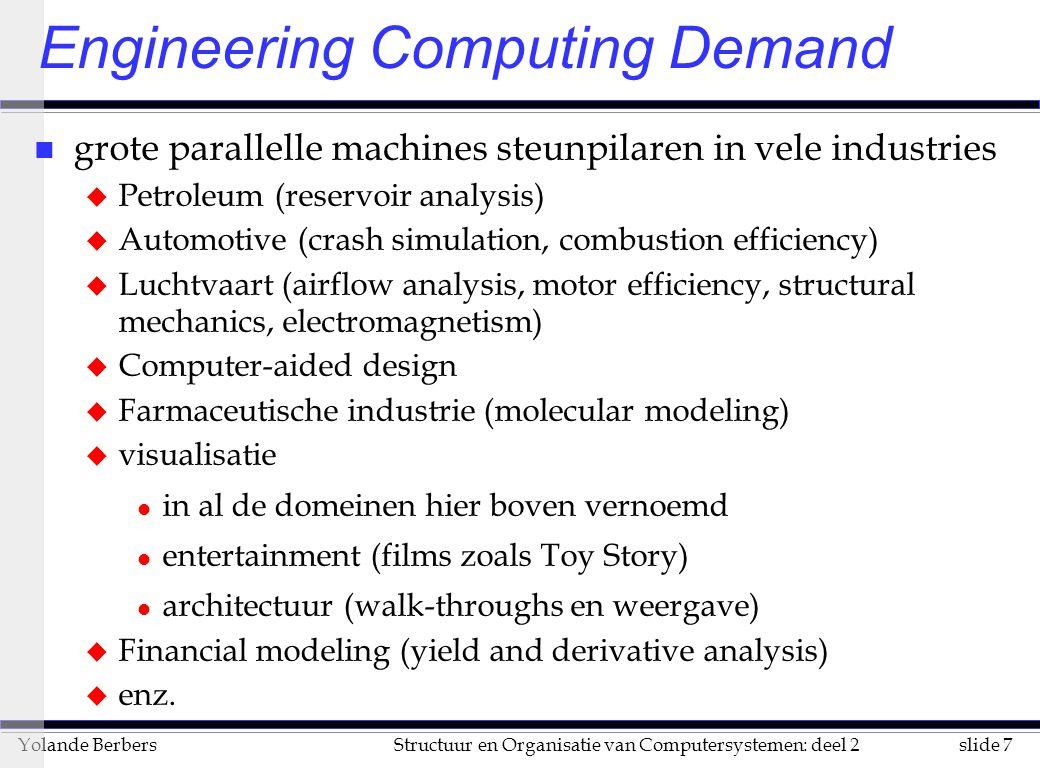 Engineering Computing Demand