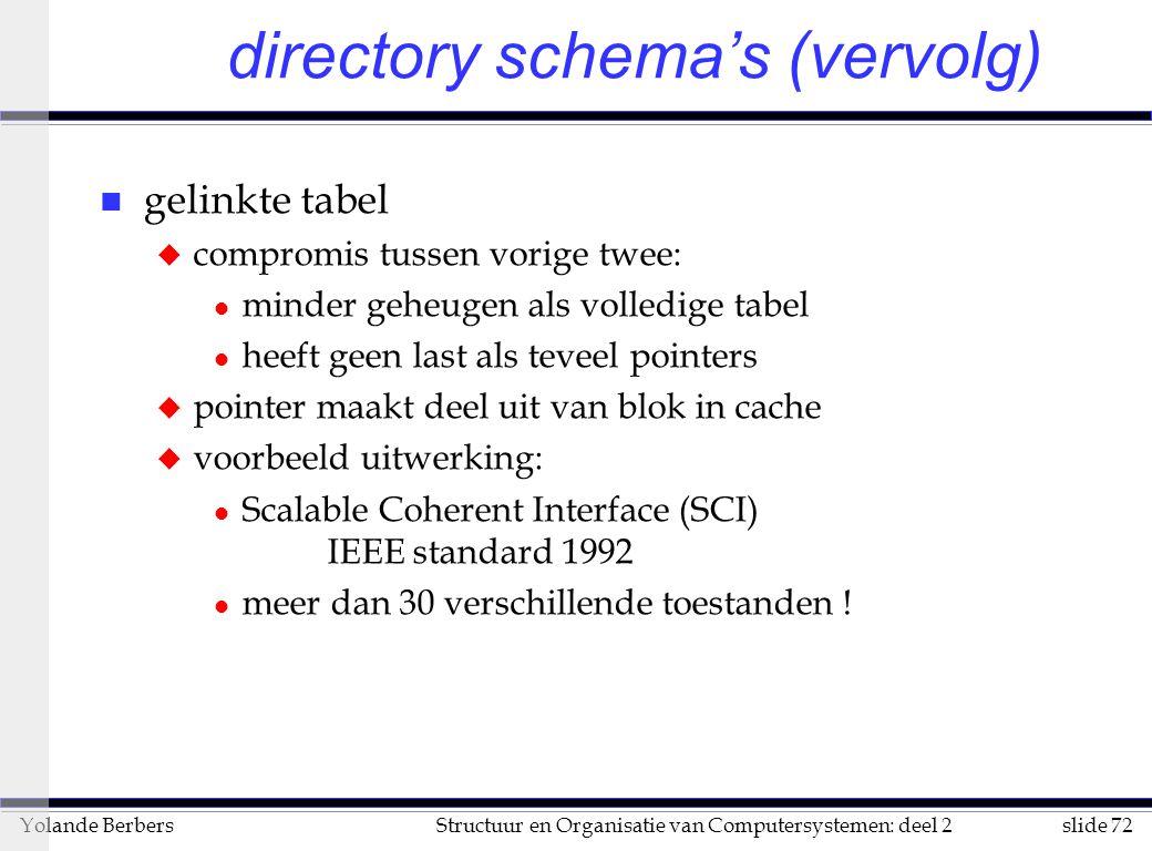 directory schema's (vervolg)