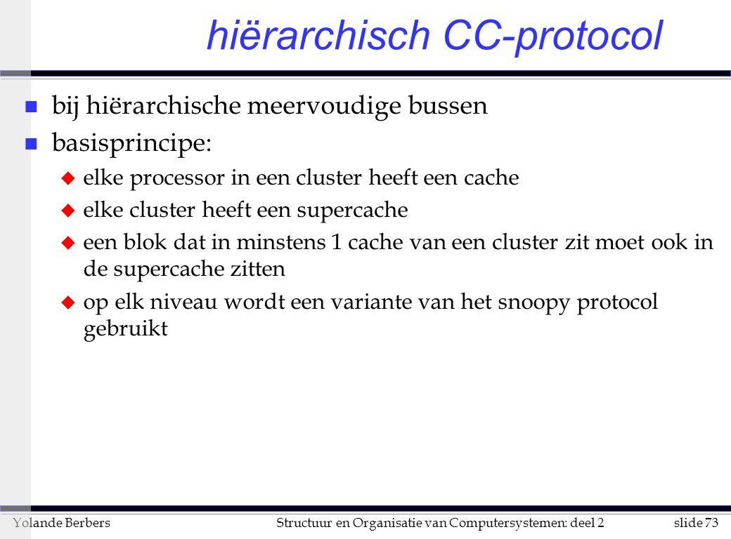 hiërarchisch CC-protocol