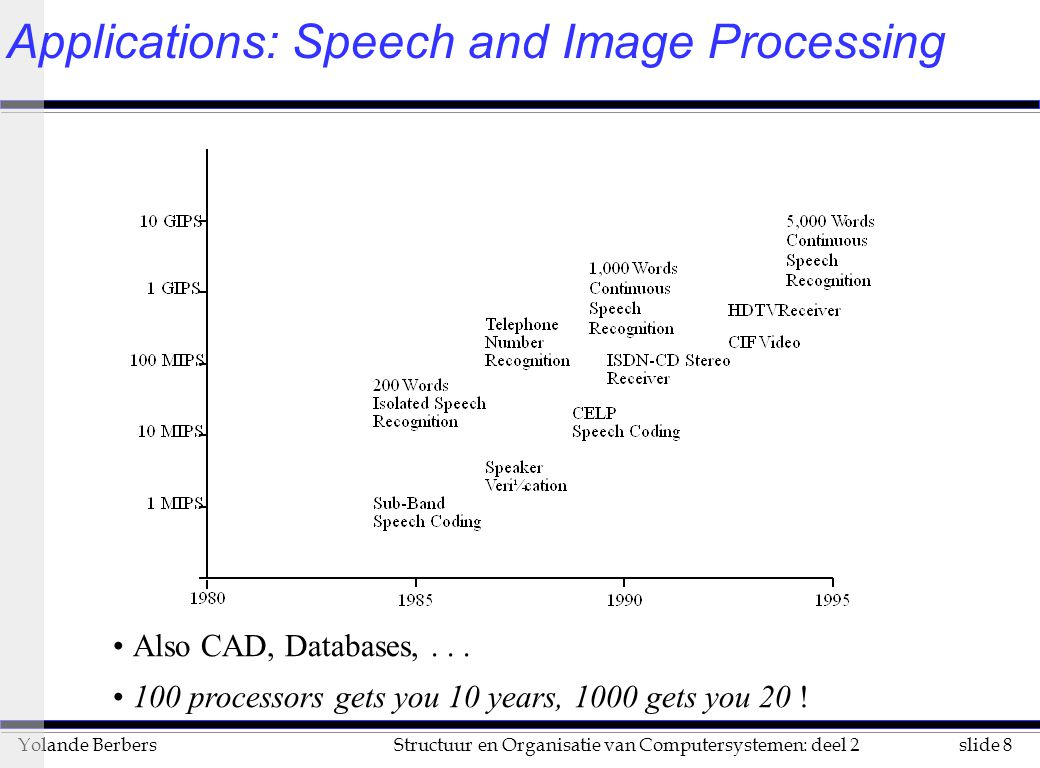 Applications: Speech and Image Processing