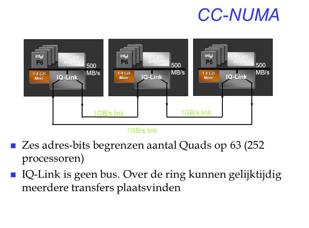 CC-NUMA Zes adres-bits begrenzen aantal Quads op 63 (252 processoren)