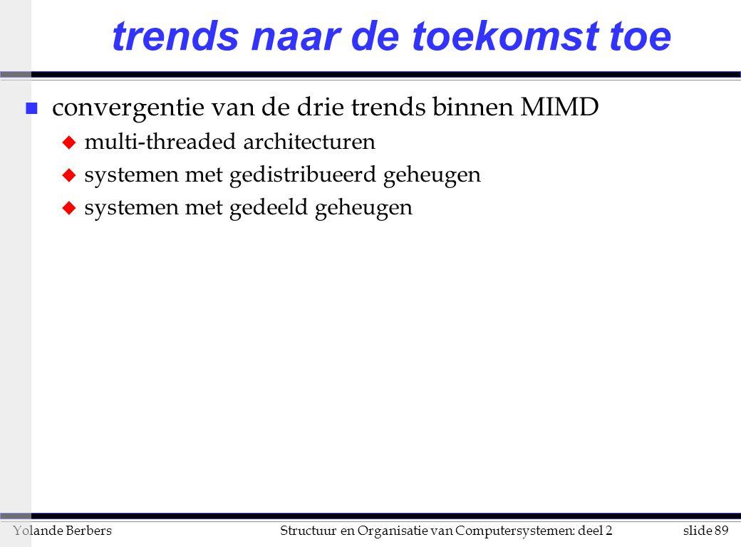trends naar de toekomst toe