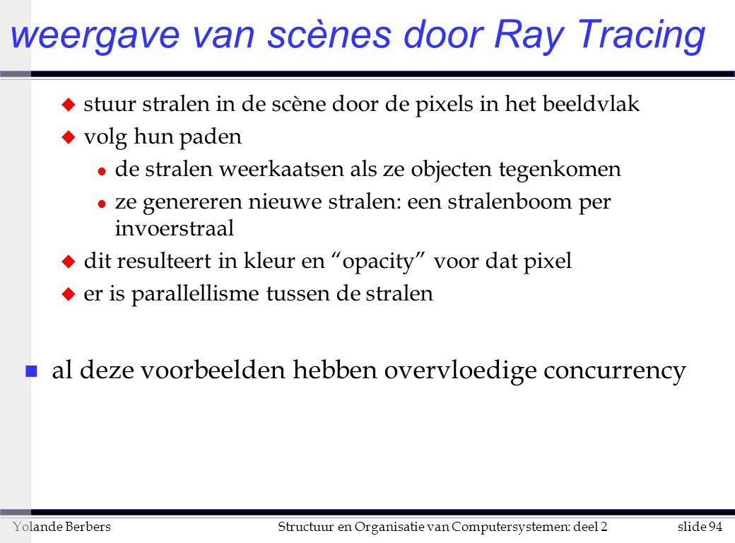 weergave van scènes door Ray Tracing