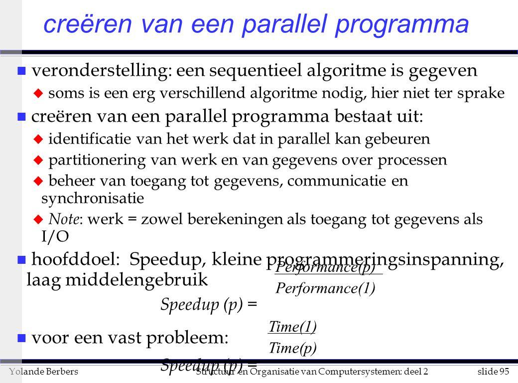 creëren van een parallel programma