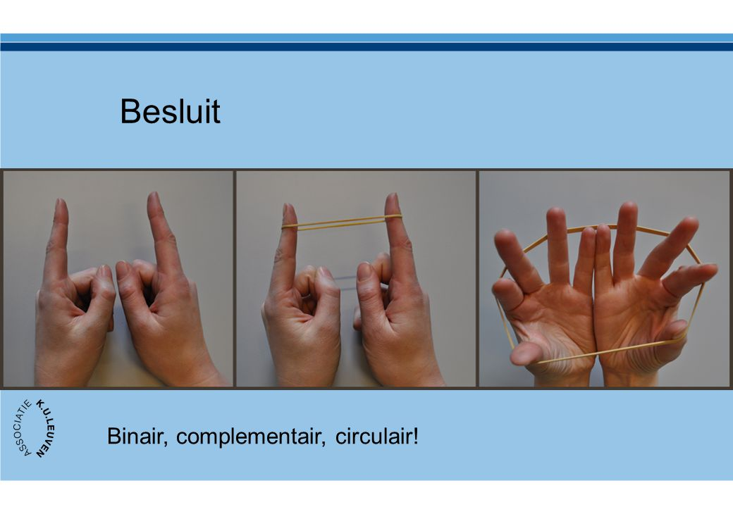 Besluit Binair, complementair, circulair!