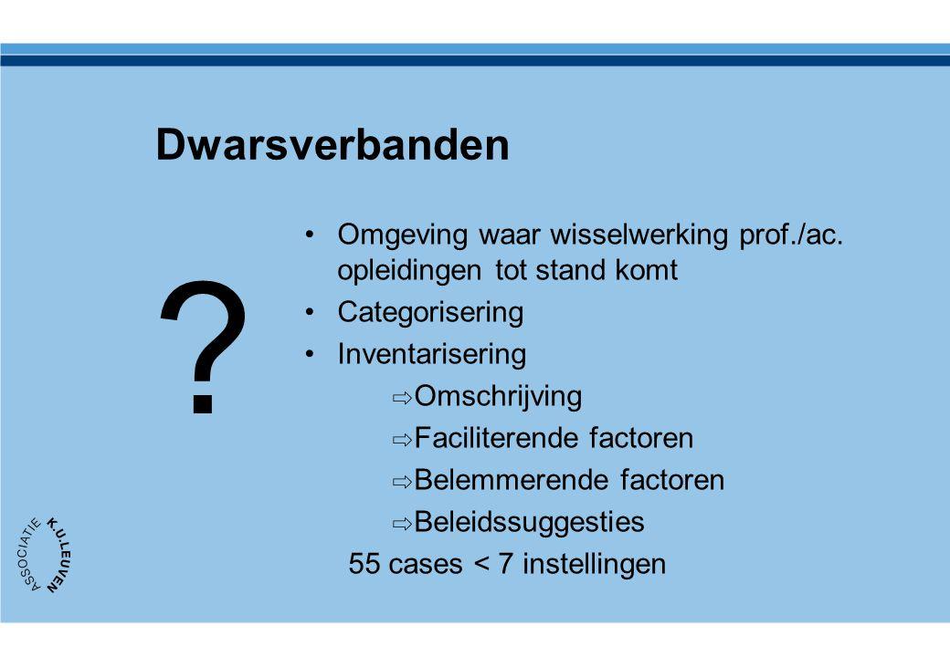 Dwarsverbanden Omgeving waar wisselwerking prof./ac. opleidingen tot stand komt. Categorisering. Inventarisering.