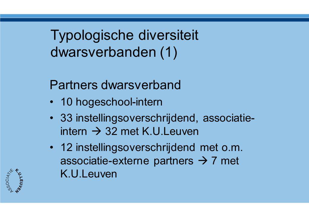 Typologische diversiteit dwarsverbanden (1)