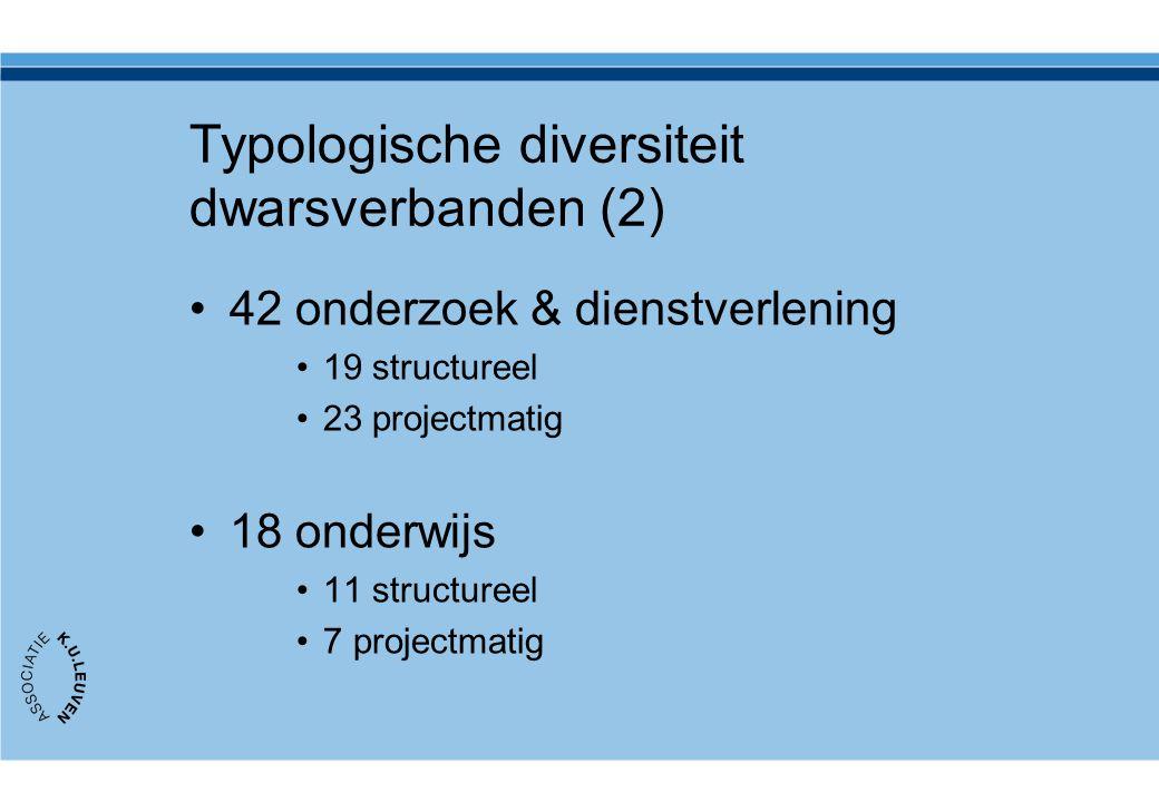 Typologische diversiteit dwarsverbanden (2)