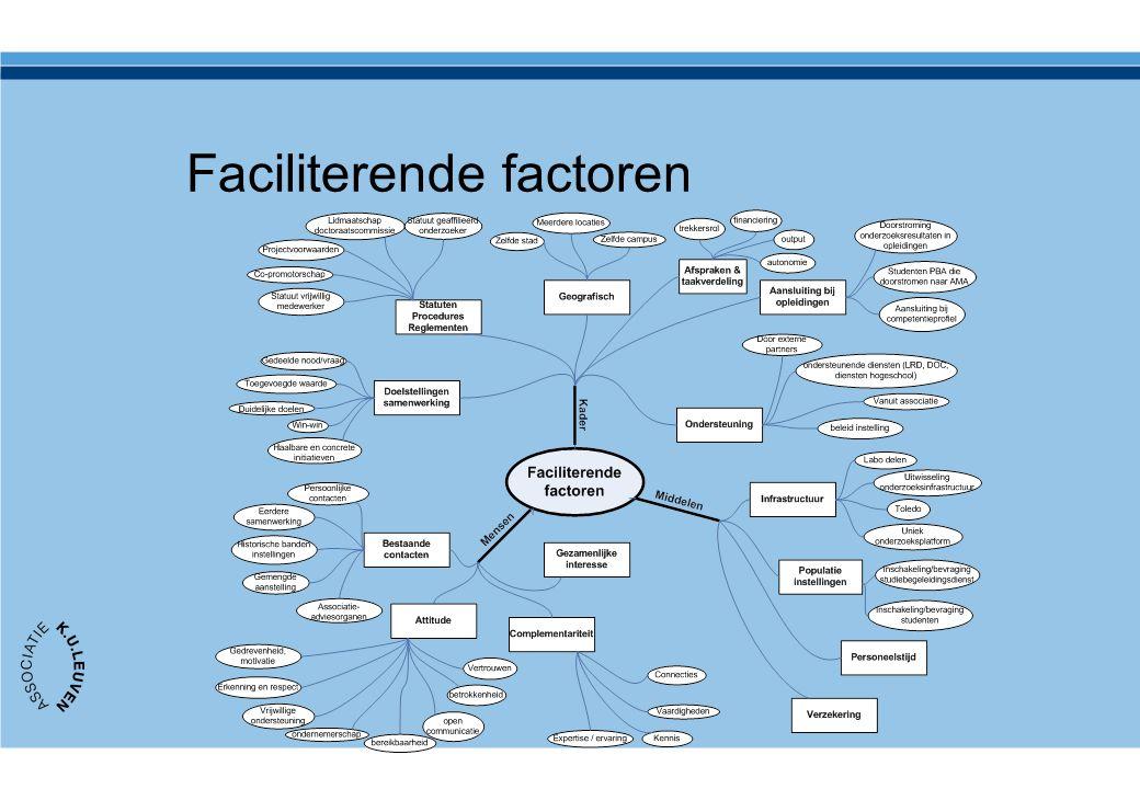 Faciliterende factoren