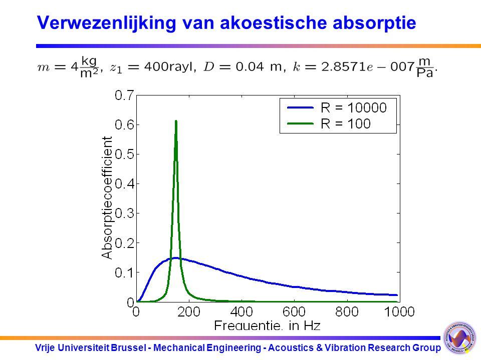 Verwezenlijking van akoestische absorptie