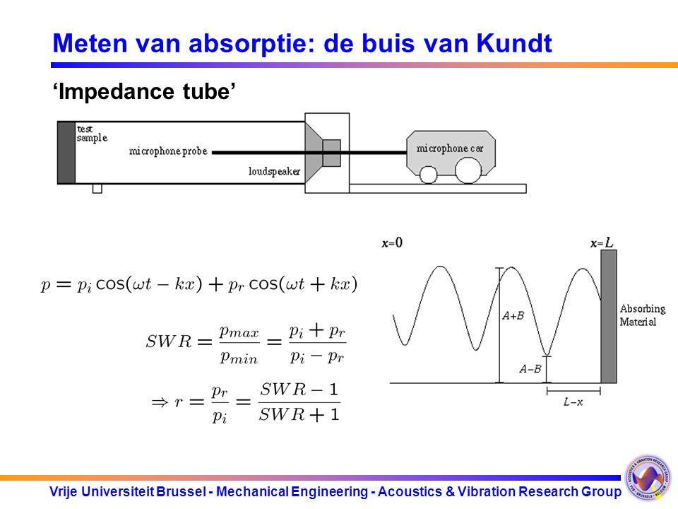 Meten van absorptie: de buis van Kundt