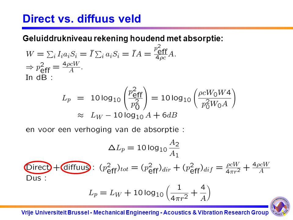Direct vs. diffuus veld Geluiddrukniveau rekening houdend met absorptie: