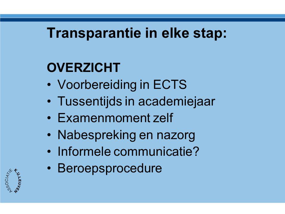 Transparantie in elke stap:
