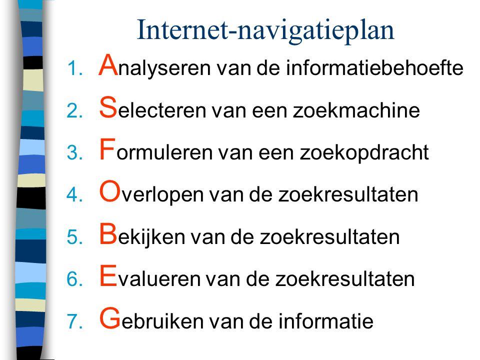 Internet-navigatieplan