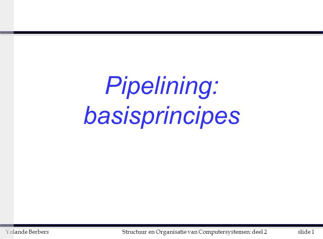 Pipelining: basisprincipes