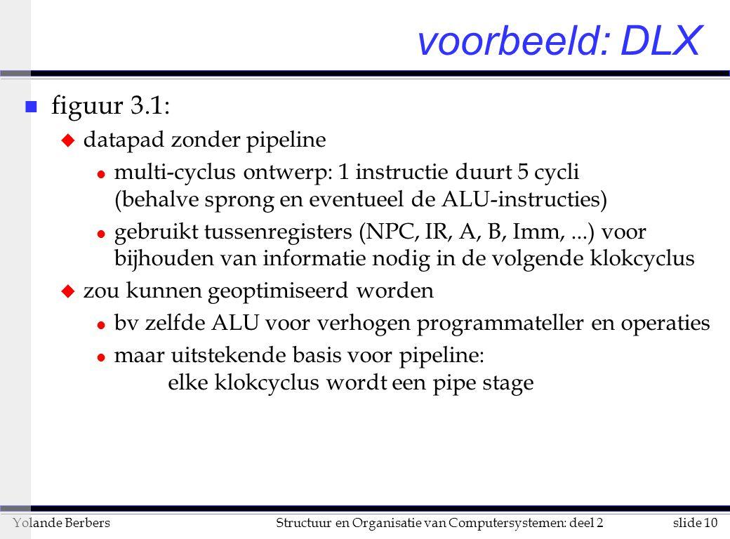 voorbeeld: DLX figuur 3.1: datapad zonder pipeline