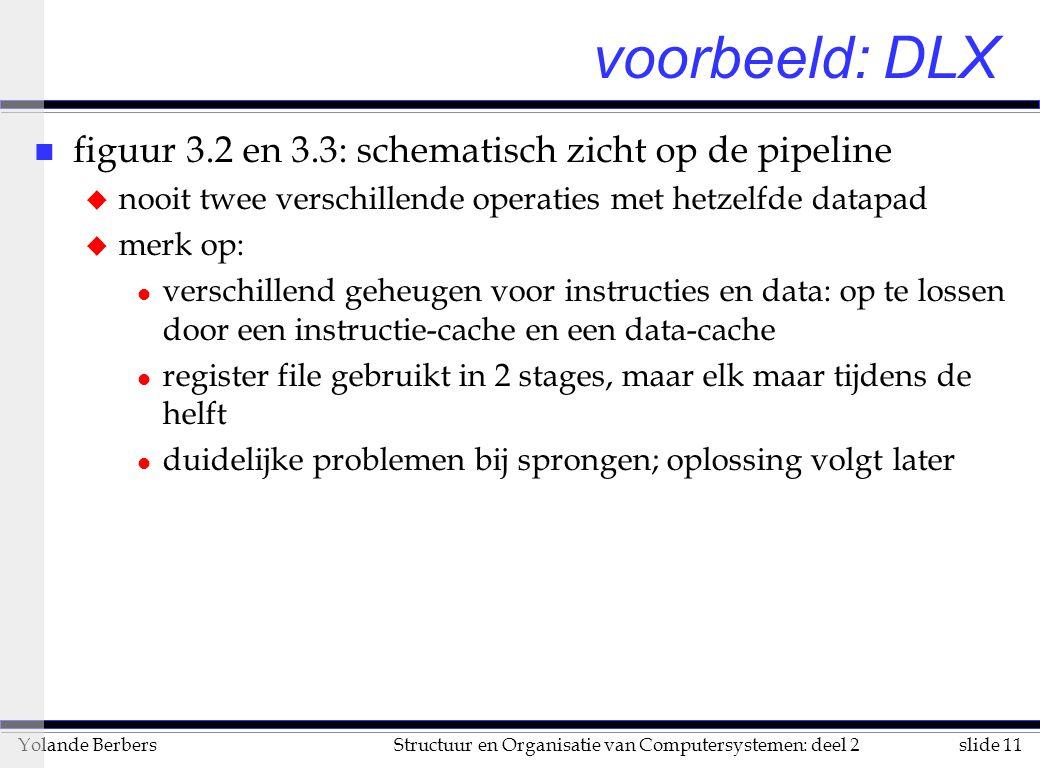 voorbeeld: DLX figuur 3.2 en 3.3: schematisch zicht op de pipeline