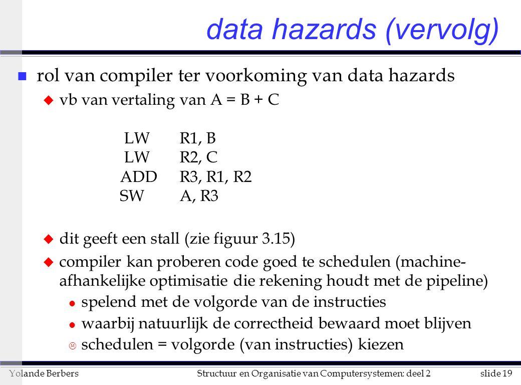 data hazards (vervolg)