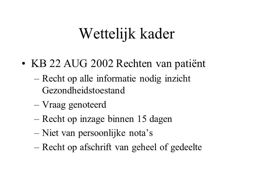 Wettelijk kader KB 22 AUG 2002 Rechten van patiënt