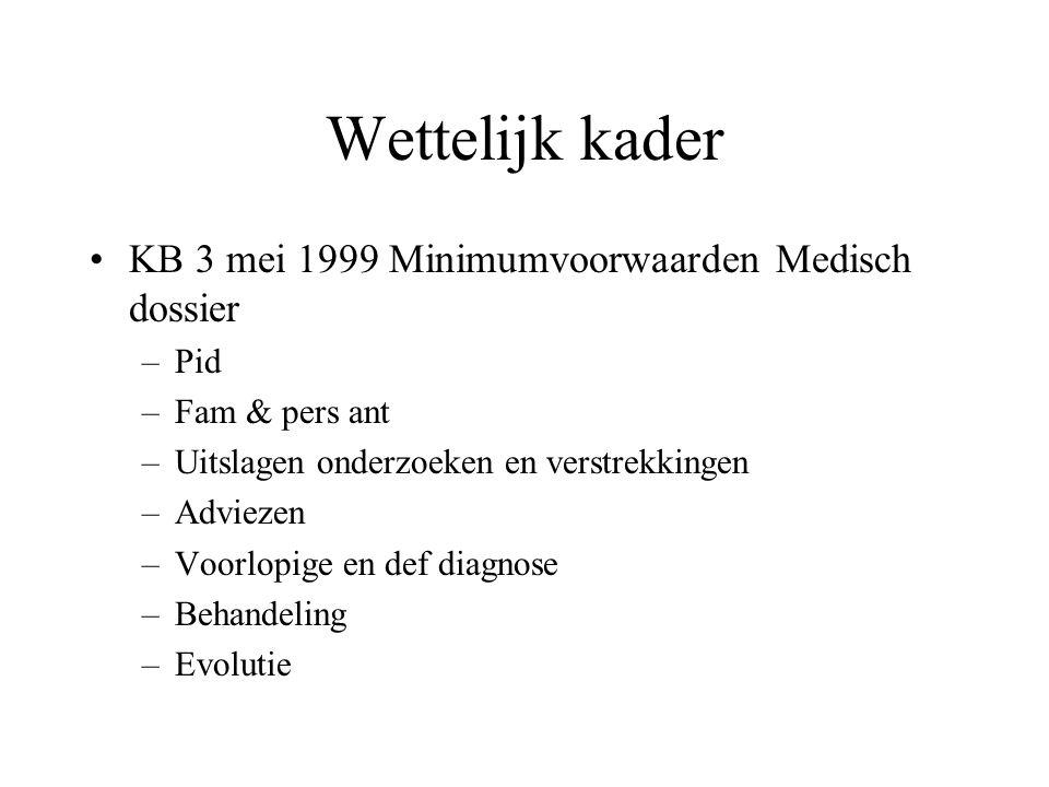 Wettelijk kader KB 3 mei 1999 Minimumvoorwaarden Medisch dossier Pid