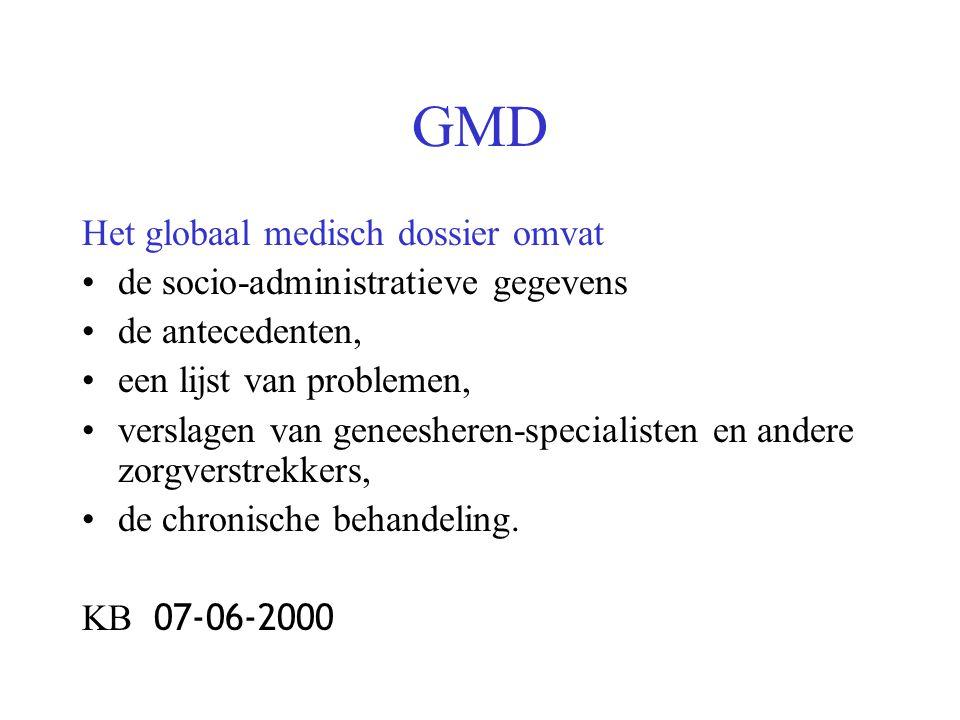 GMD Het globaal medisch dossier omvat