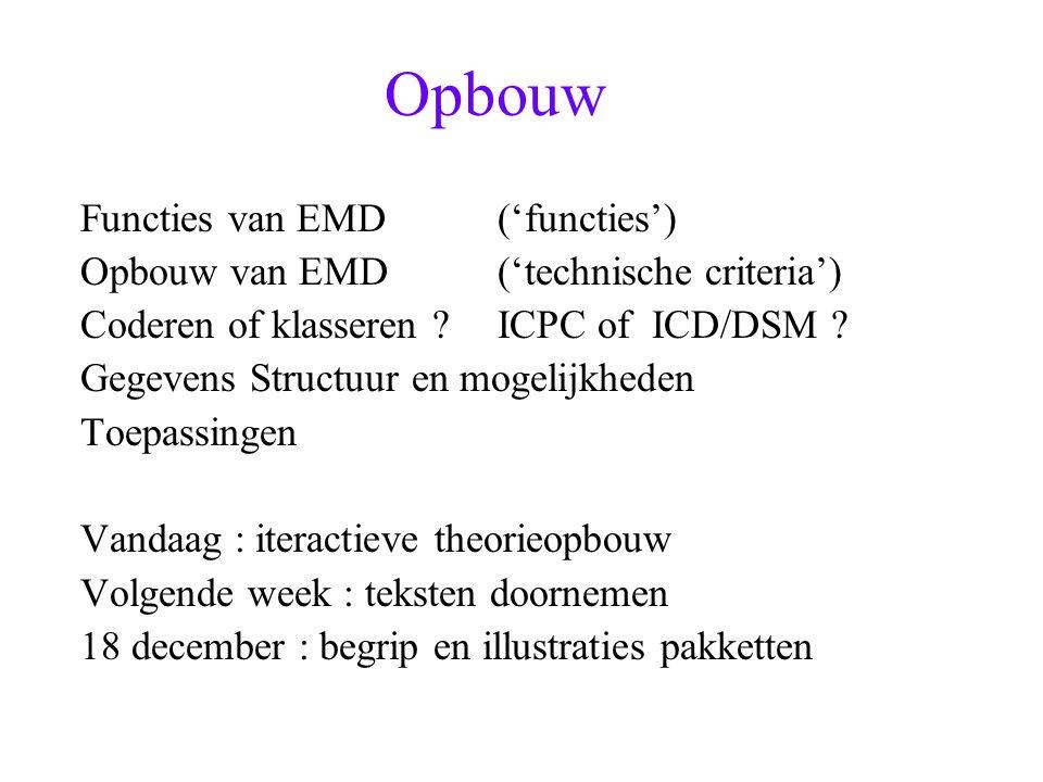 Opbouw Functies van EMD ('functies')