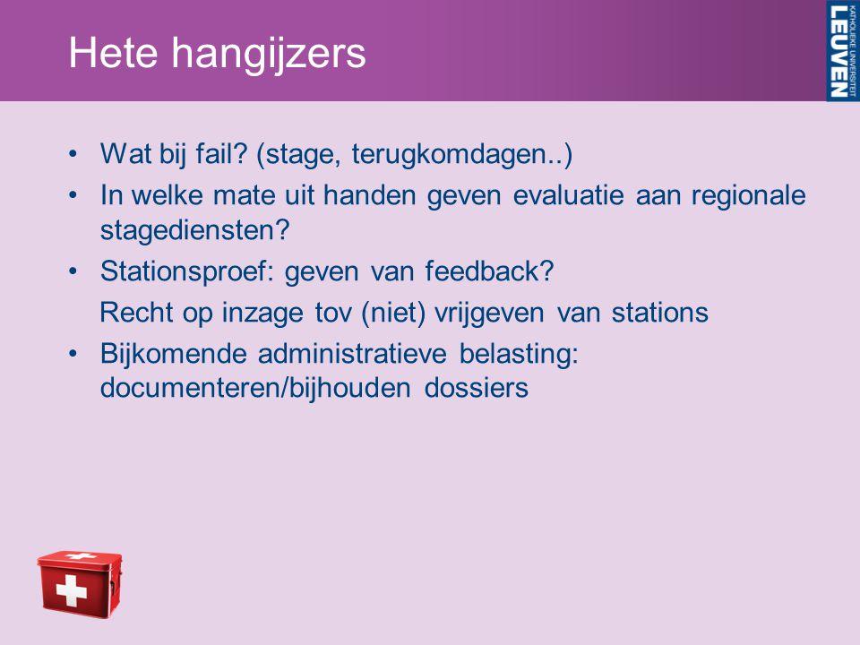 Hete hangijzers Wat bij fail (stage, terugkomdagen..)