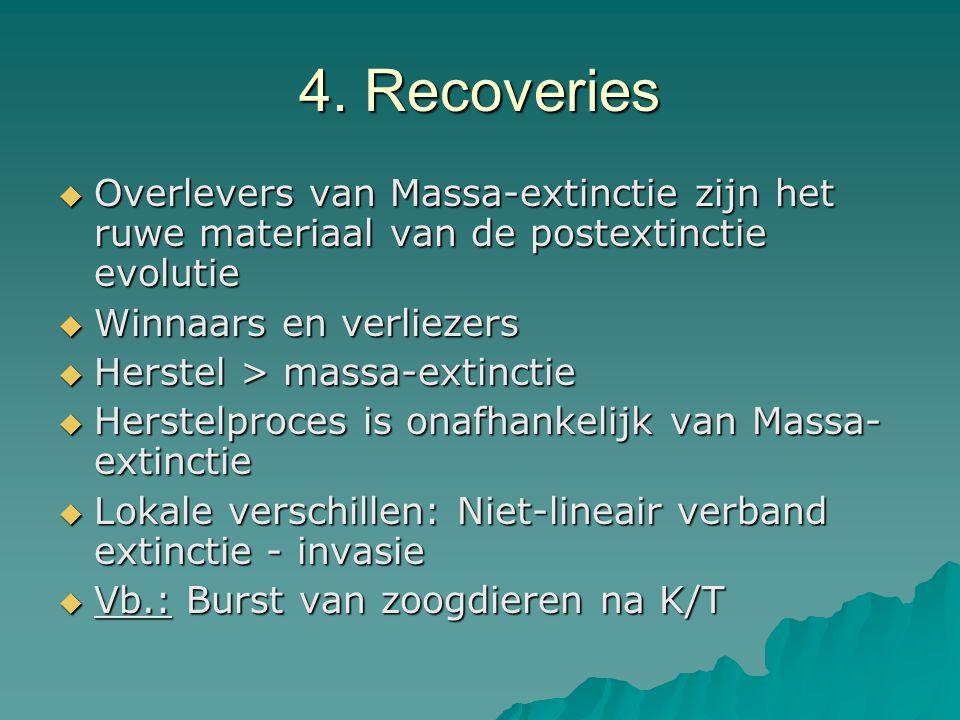4. Recoveries Overlevers van Massa-extinctie zijn het ruwe materiaal van de postextinctie evolutie.