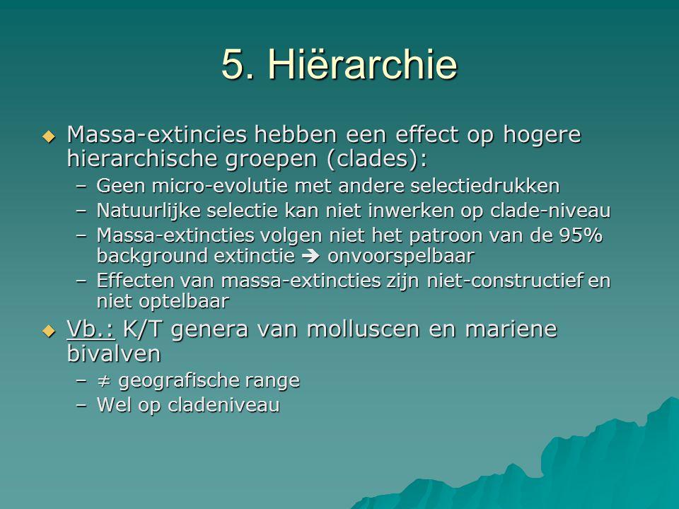 5. Hiërarchie Massa-extincies hebben een effect op hogere hierarchische groepen (clades): Geen micro-evolutie met andere selectiedrukken.