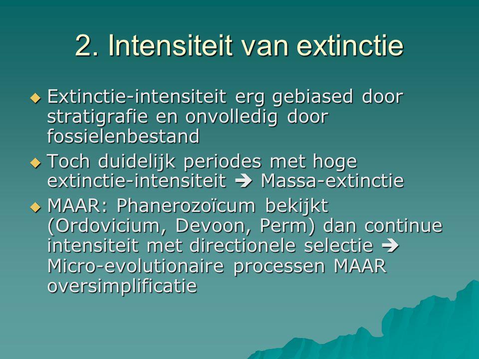 2. Intensiteit van extinctie
