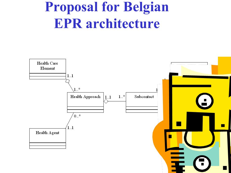 Proposal for Belgian EPR architecture