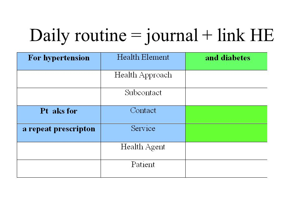 Daily routine = journal + link HE