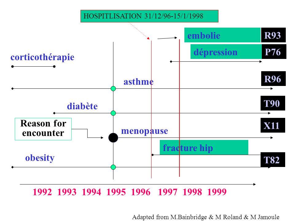 embolie R93 dépression P76 corticothérapie R96 asthme T90 diabète