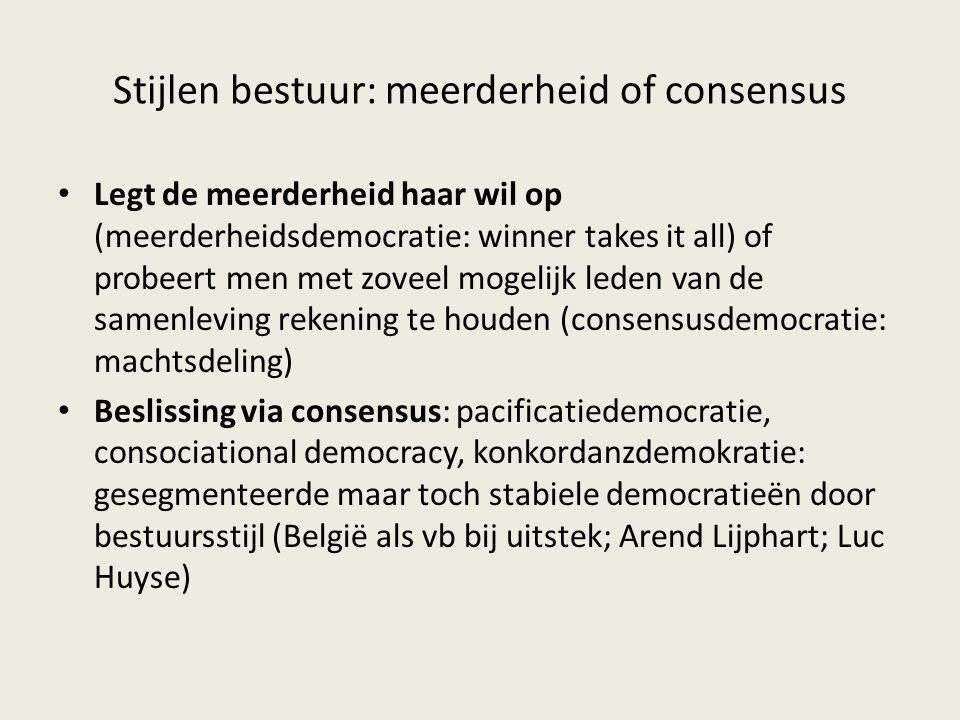 Stijlen bestuur: meerderheid of consensus