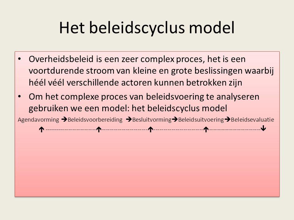 Het beleidscyclus model
