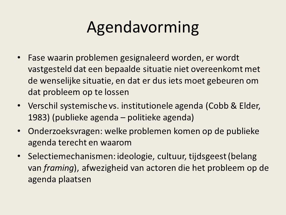 Agendavorming