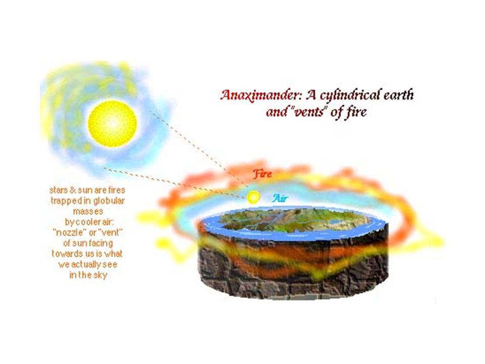 Voorbeeld van een cosmologische theorie van Anaximander