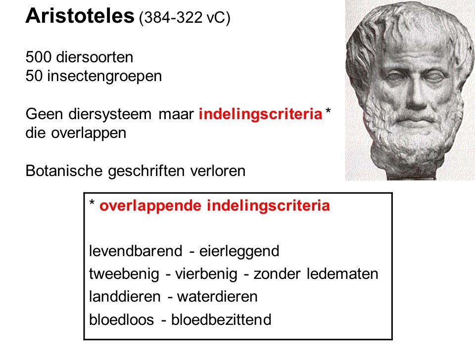 Aristoteles (384-322 vC) 500 diersoorten 50 insectengroepen