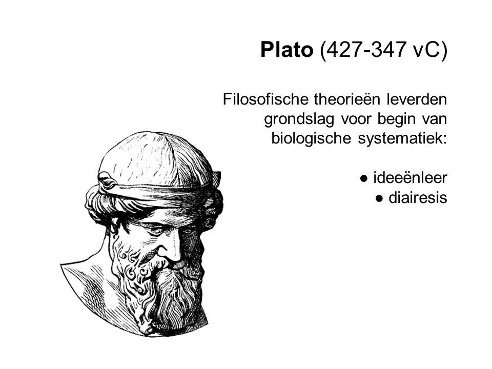 Plato (427-347 vC) Filosofische theorieën leverden grondslag voor begin van biologische systematiek: