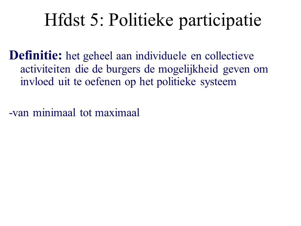 Hfdst 5: Politieke participatie