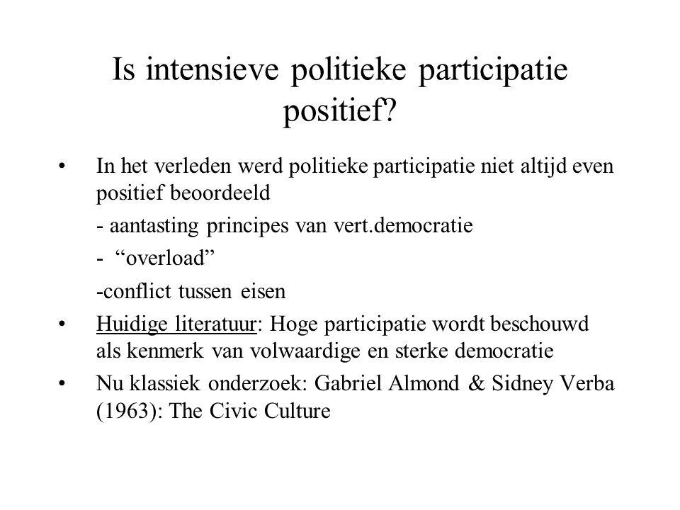Is intensieve politieke participatie positief