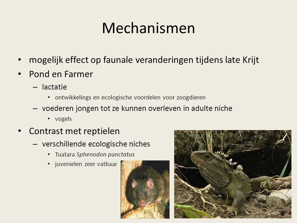 Mechanismen mogelijk effect op faunale veranderingen tijdens late Krijt. Pond en Farmer. lactatie.