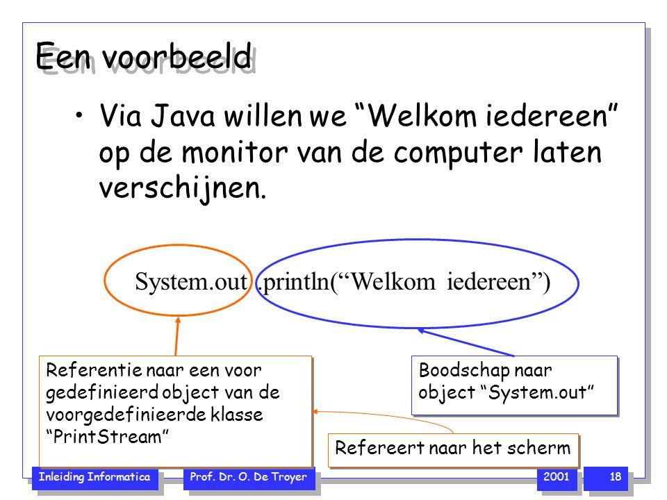 Een voorbeeld Via Java willen we Welkom iedereen op de monitor van de computer laten verschijnen.