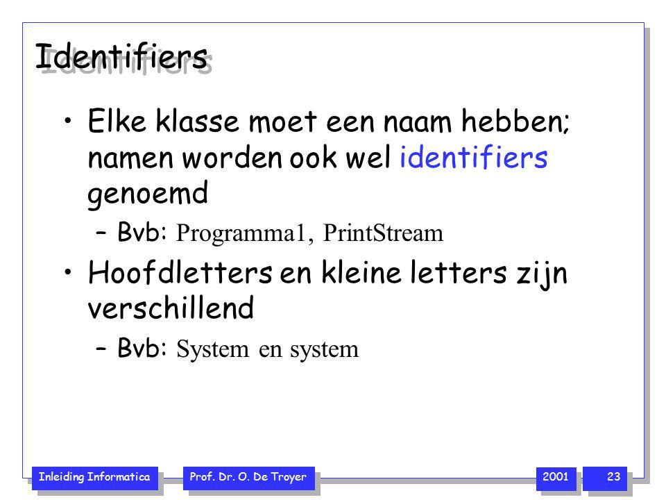 Identifiers Elke klasse moet een naam hebben; namen worden ook wel identifiers genoemd. Bvb: Programma1, PrintStream.