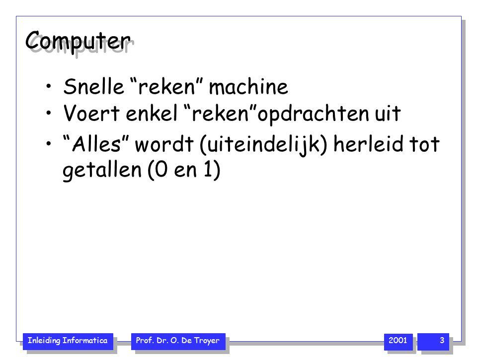 Computer Snelle reken machine Voert enkel reken opdrachten uit
