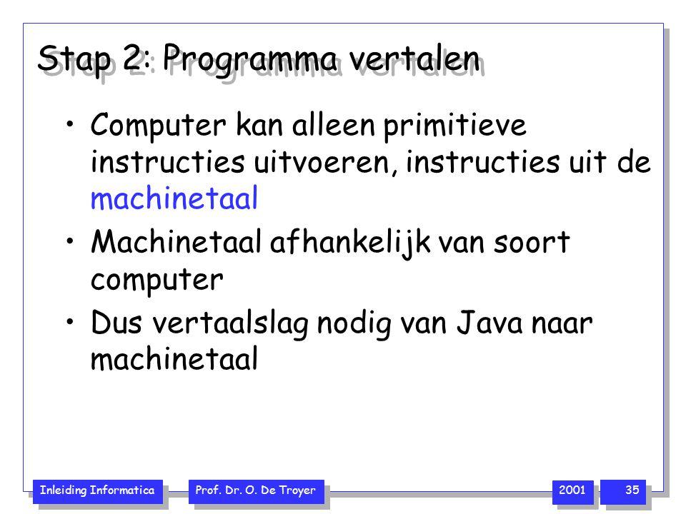 Stap 2: Programma vertalen