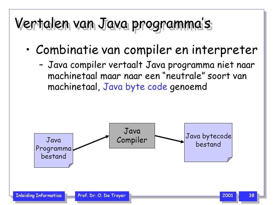 Vertalen van Java programma's