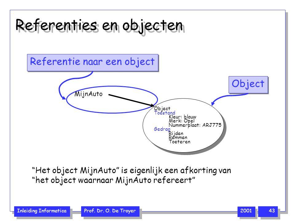 Referenties en objecten